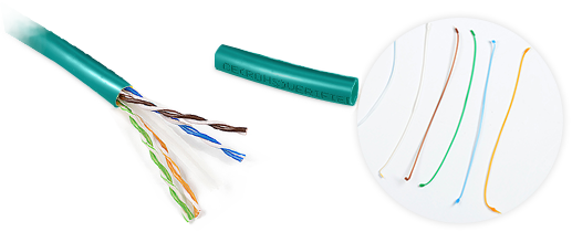 Cat6 Patch Cables 3. Durability and quality consistency