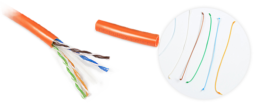 Cat5e Patch Cables 3. Durability and quality consistency