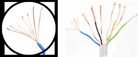 Cables de red cat5e  2. Velocidad de transmisión rápida