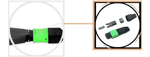Loopbacks LC/SC Aseguramiento de calidad