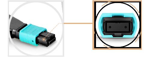 Loopback de Fibra  Conector estándar