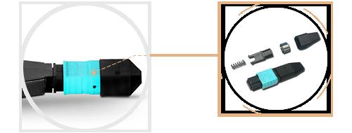 Loopback de Fibra Aseguramiento de calidad