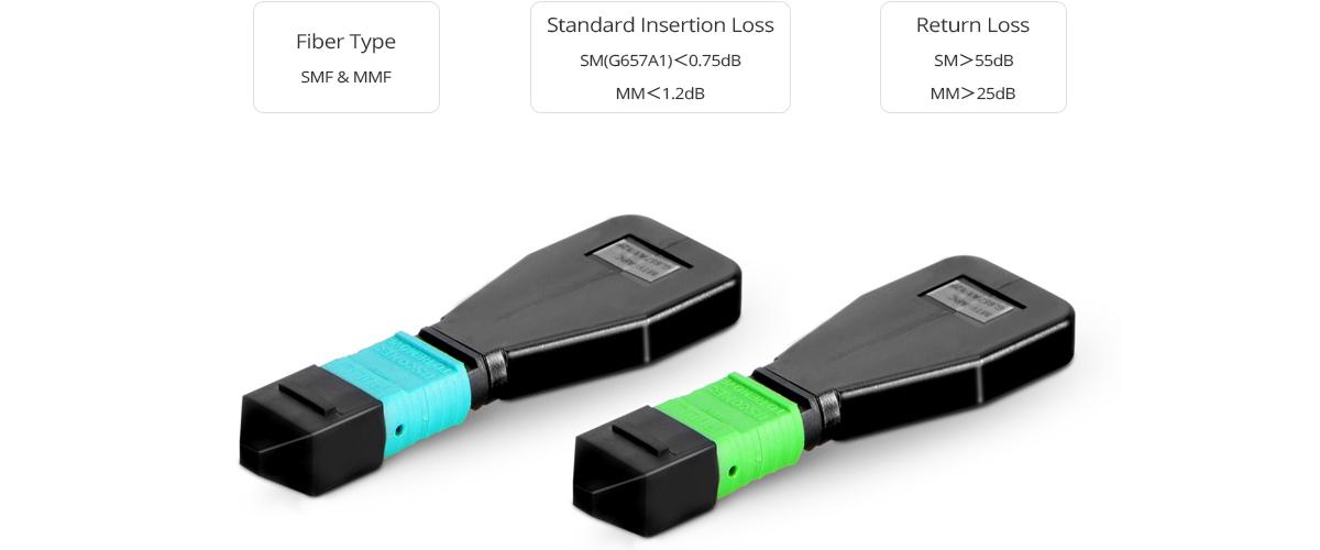 Fiber Loopback  Customized 8/12/24 Fibers Loopback Module