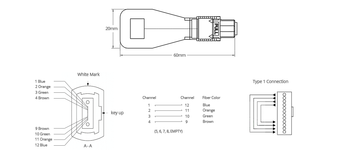 Loopbacks LC/SC Alineación de canal de polaridad