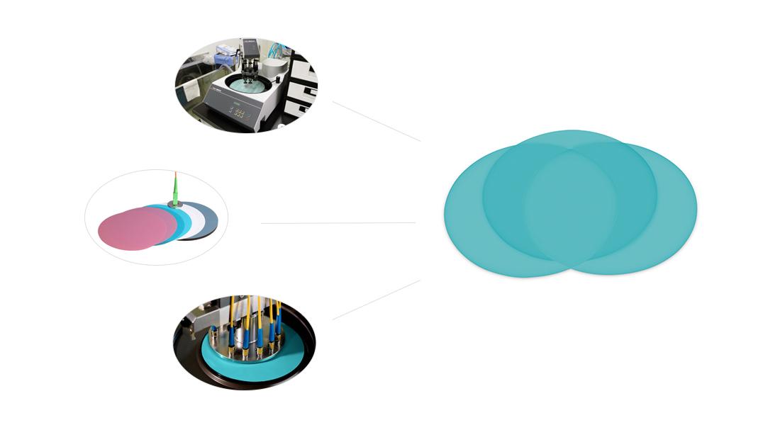 Fiber Optic Polishing  Application of Polishing Film