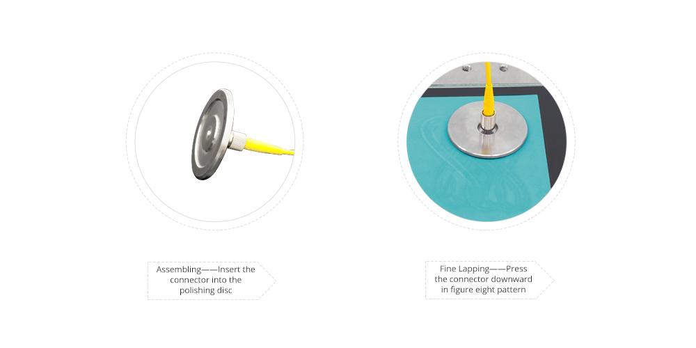 LWL-Polieren  Prozess des Polierens mit 30μm Folie