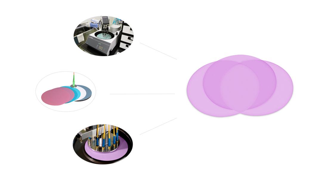 LWL-Polieren  Anwendung der Polierfolie