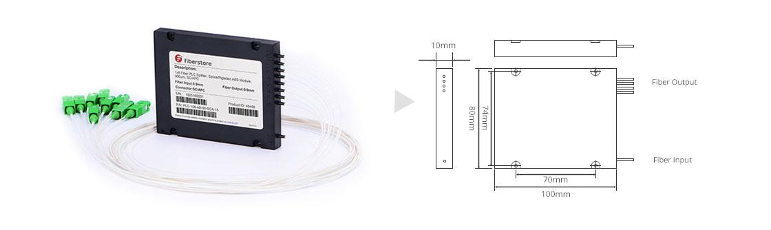 PLC ABS Splitter Estructura y Dimensión