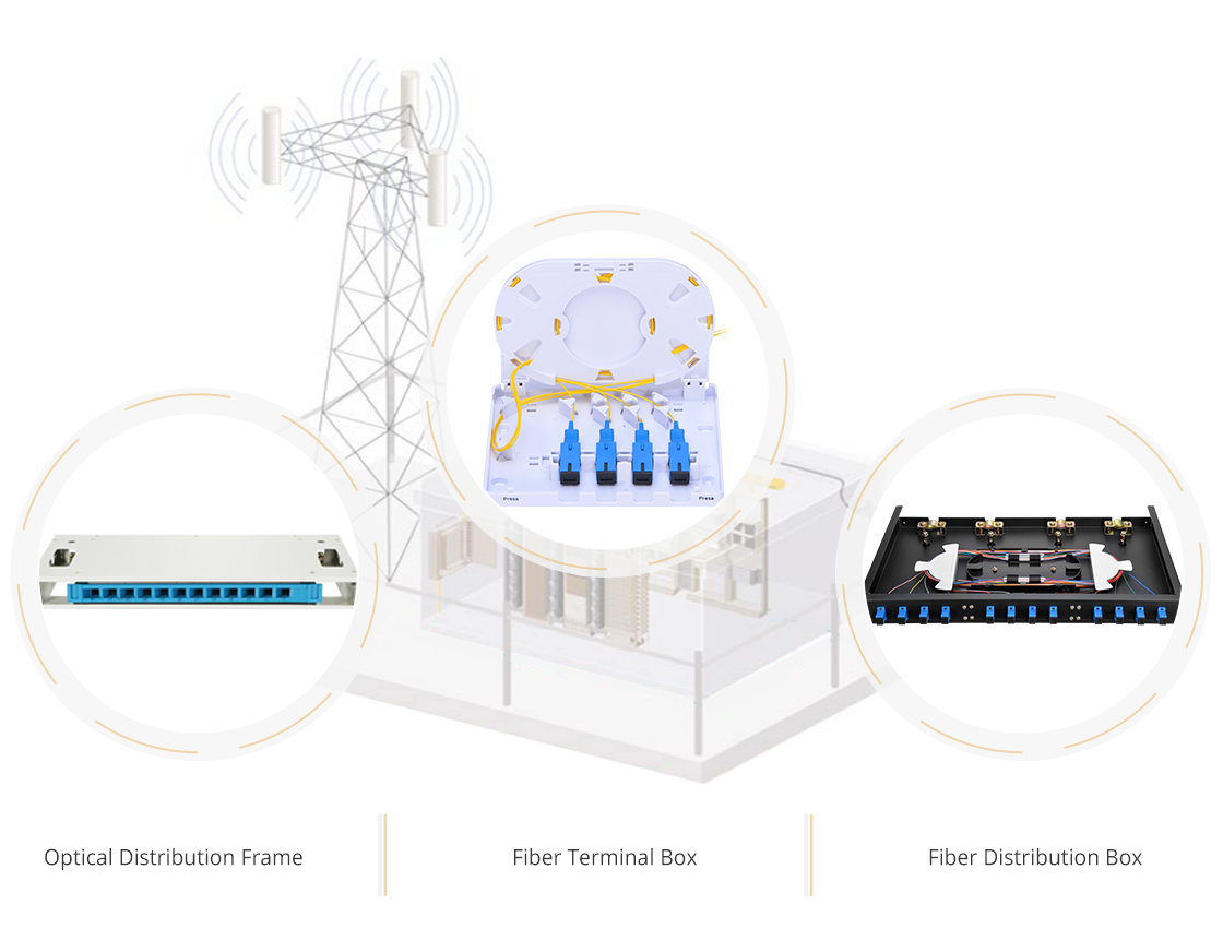 Standard 900um Buffered Fiber  A Variety of Applications for Different Equipments