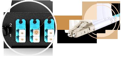 FHD MTP/MPO Cassettes  LC Duplex Adapter Port Identification