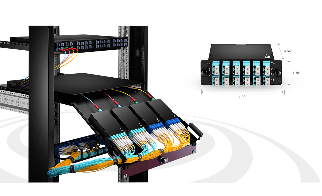 FHD MTP/MPO Cassettes  Rapid Deployment and Tool-less Installation