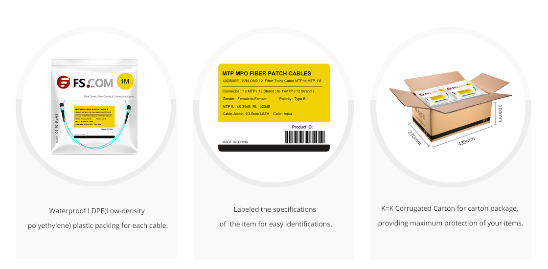 Customised MTP Fibre Cables  Packing & Labeling