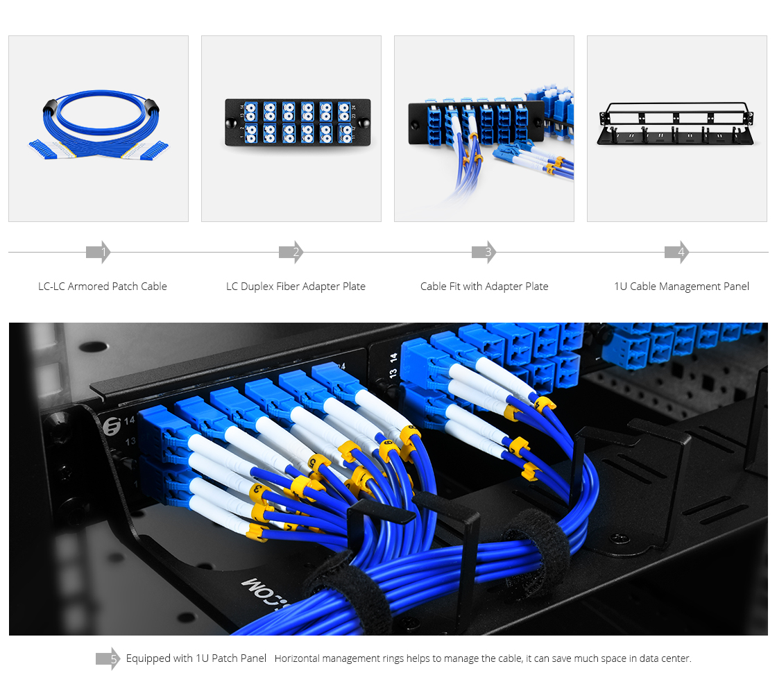 Armored Patch Cables Application in 1U Cable Manager