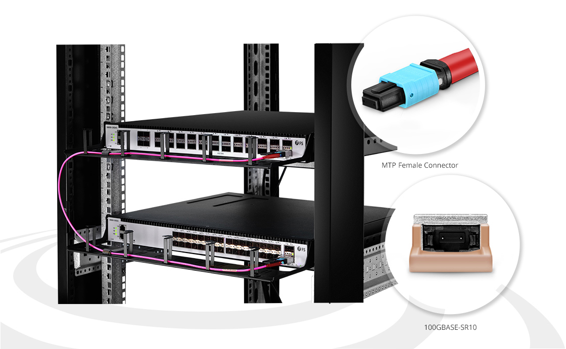 Cables MTP®/MPO personalizados La mejor opción para una instalación rentable y de fácil instalación