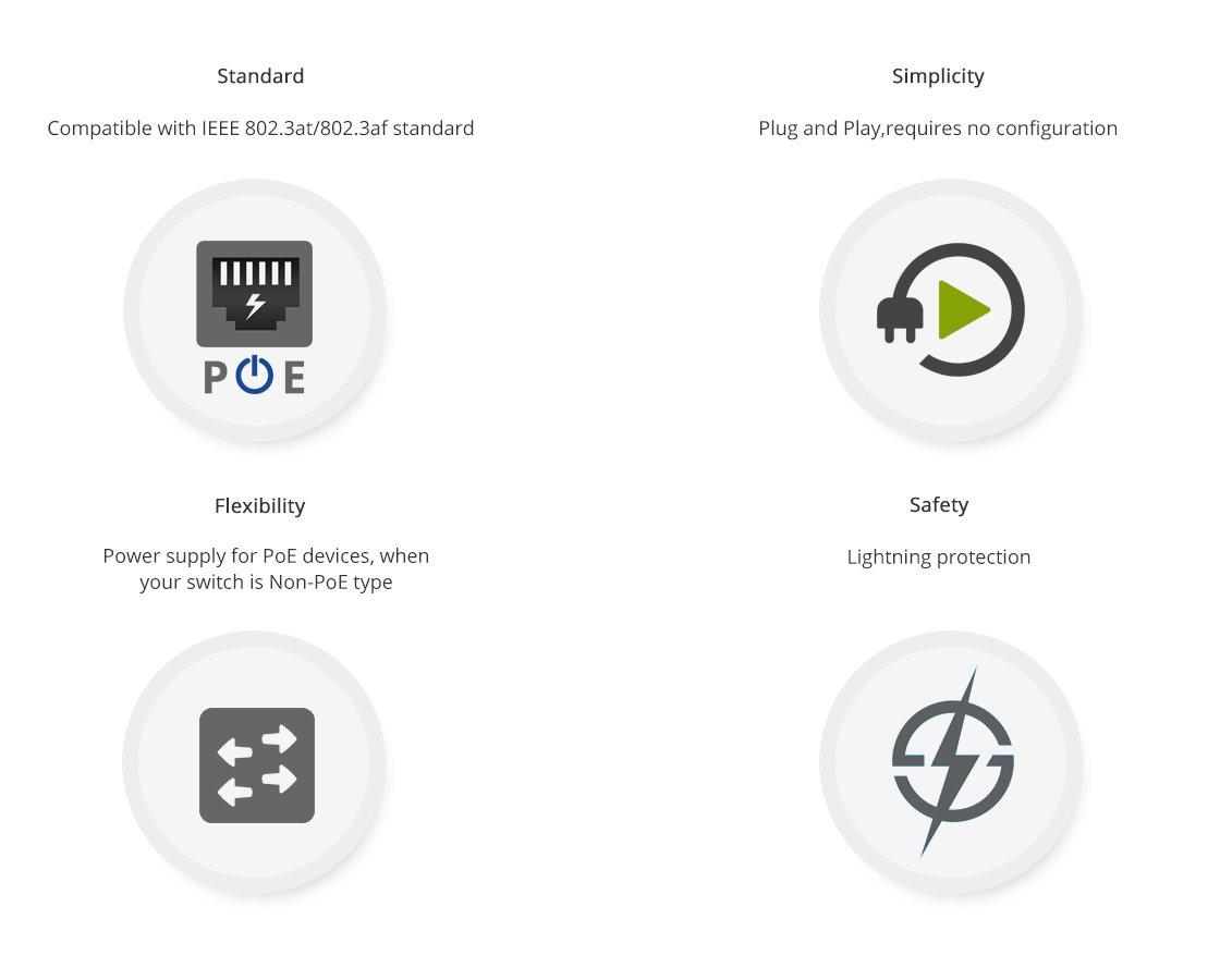 Divisores/Inyectores PoE