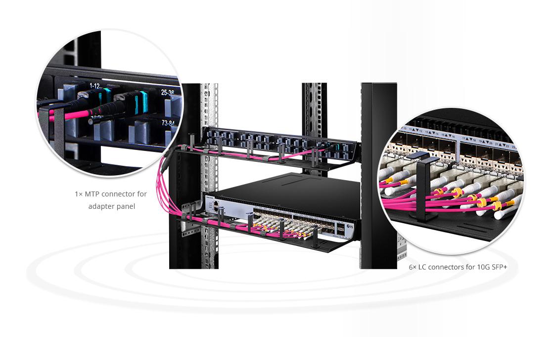 "Maßgeschneiderte MTP® / MPO Kabel ""All in One"" MTP® Harnesskabel"