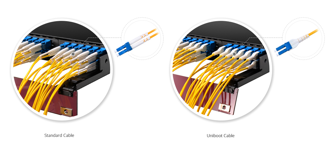 Uniboot LC Cables     Uniboot Cable VS. Standard Cable