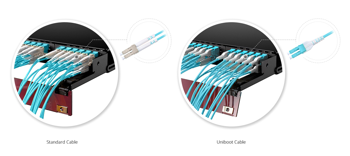 Uniboot LC Cables