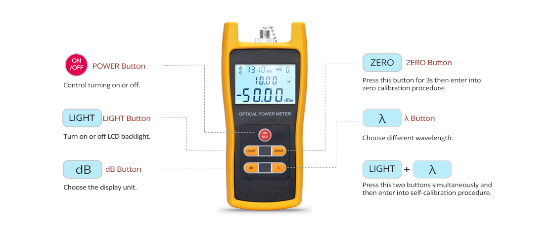 Optical Power Meter  Comfortable and Clear LCD Display