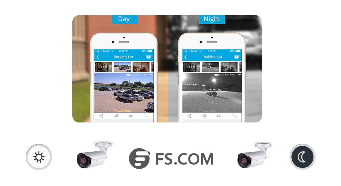 Surveillance  Versatile Day or Night Mode