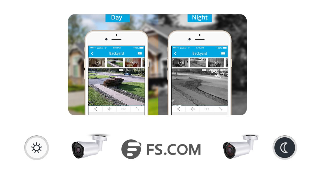 Surveillance Camera  Versatile Day or Night Mode