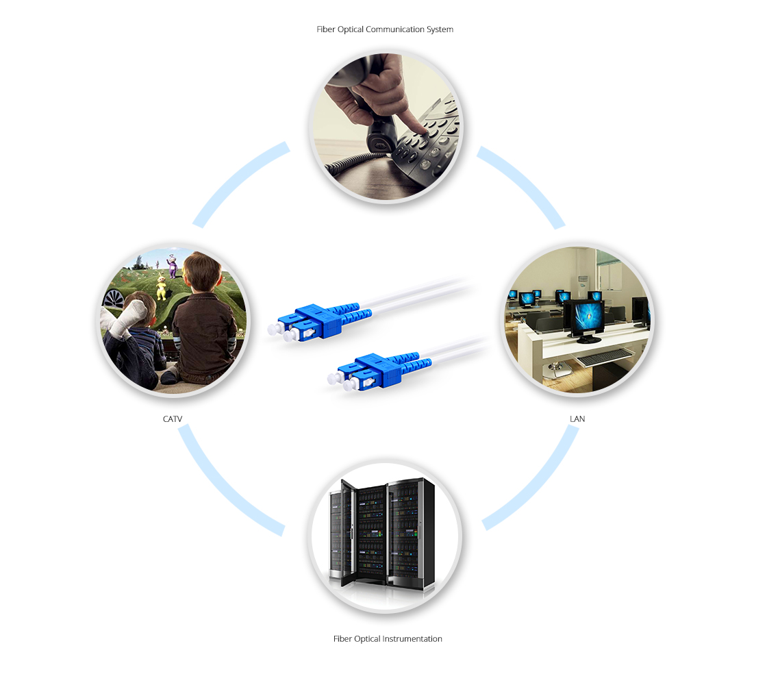 FTTH Cable Assemblies  Wide Range of Application