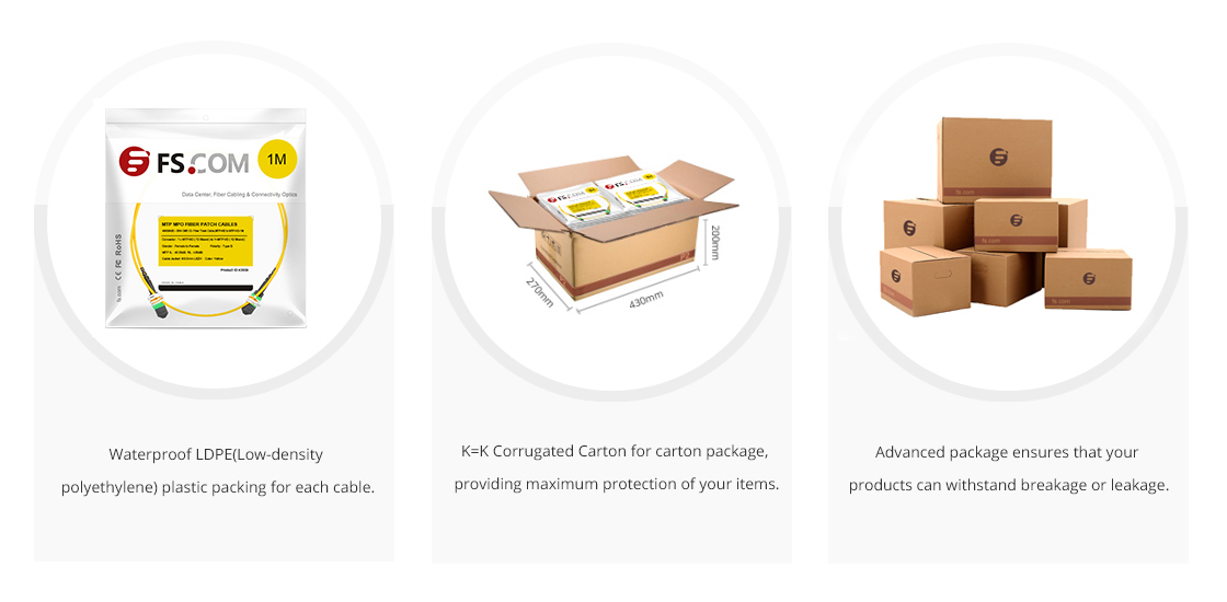 MTP Trunk Cables  Eco-Friendly Packaging & Labeling