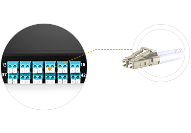MTP/MPO-LC Breakout Panels  Instant and Hassle-Free Connection