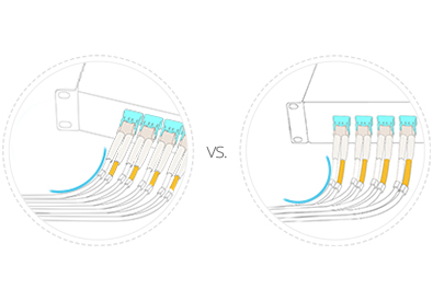 MTP/MPO-LC Breakout Panels  Innovative Tri-angle, No Right Angle