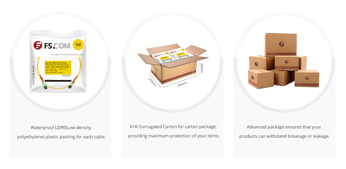 Cables personalizados MTP  Embalaje y etiqueta