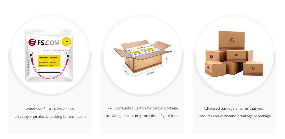Câbles Optiques MTP Personnalisés  Emballage & Étiquetage Écologiques