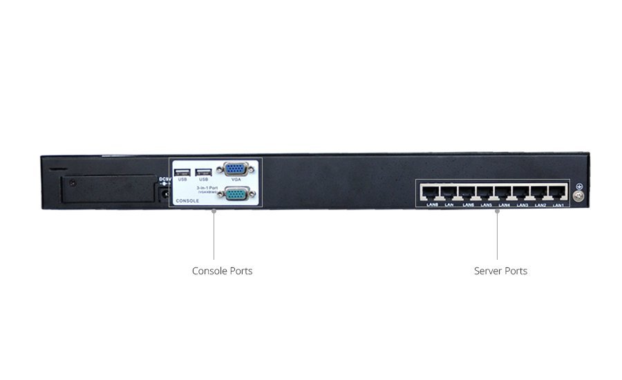 Rack Mount KVM Switches  Easy-to-use interface simplifies IT work