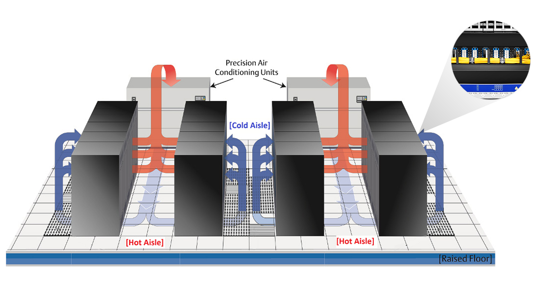 Shelves & Accessories Thermal Considerations for Data Center