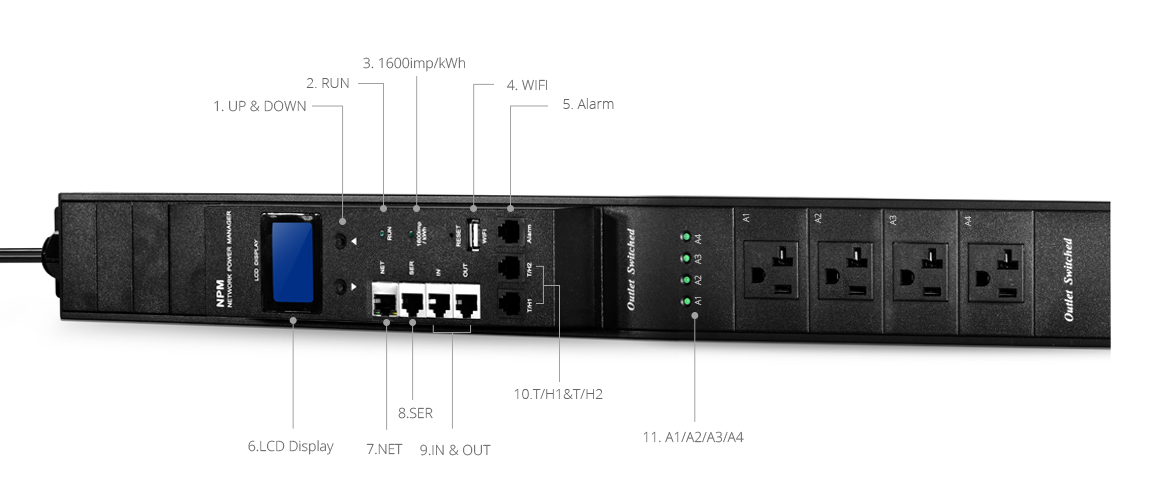 PDU Power Strips  Function  Display & Introduction