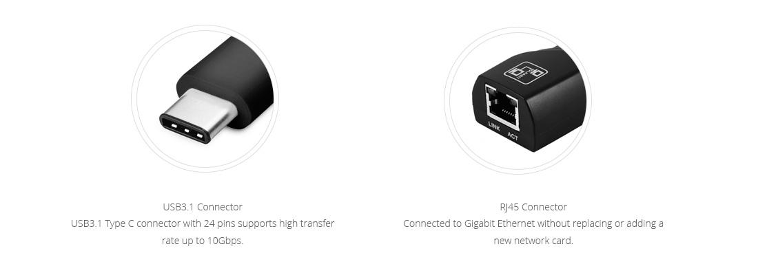 USBアダプター  異なるポートの機能
