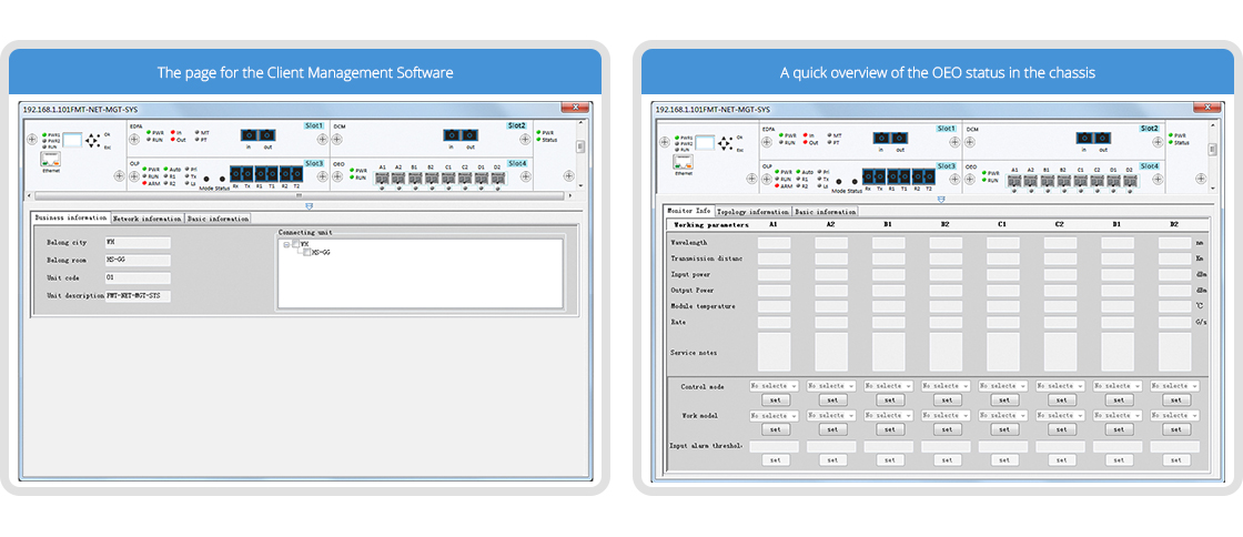 WDM Transponder (OEO)  Independent Research and Development of Management System