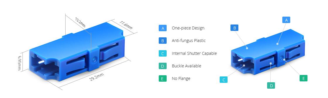 Adaptadores  Adaptador de fibra óptica