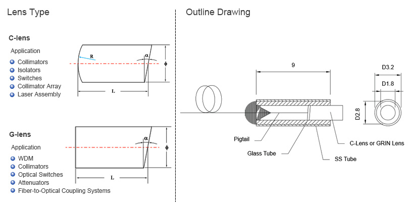Micro-optic Devices  Mechanical Dimension