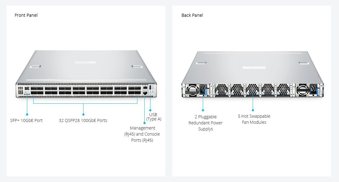 100G Switches  Front and Back Panel Overview
