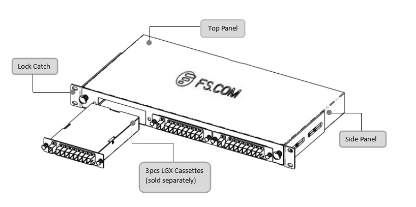 LGX Box PLC Splitter  Product Assembly Structure