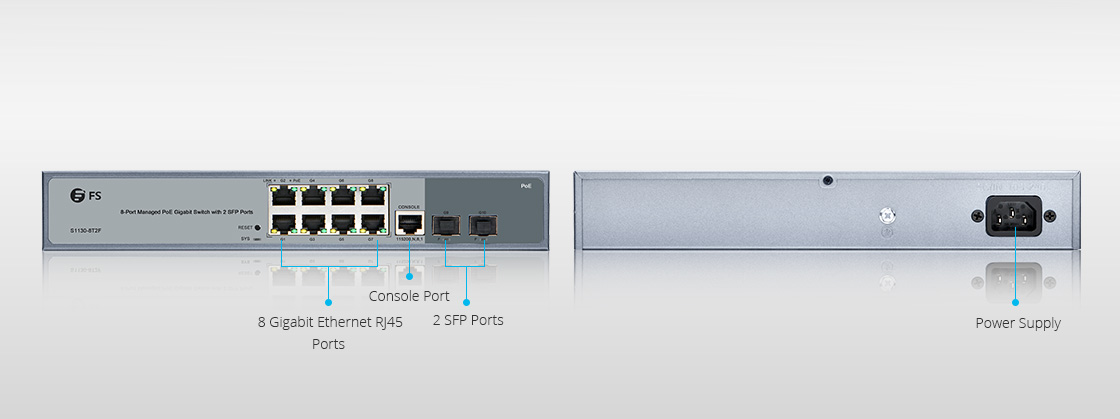 1G Switches  Front and Back Panel Overview