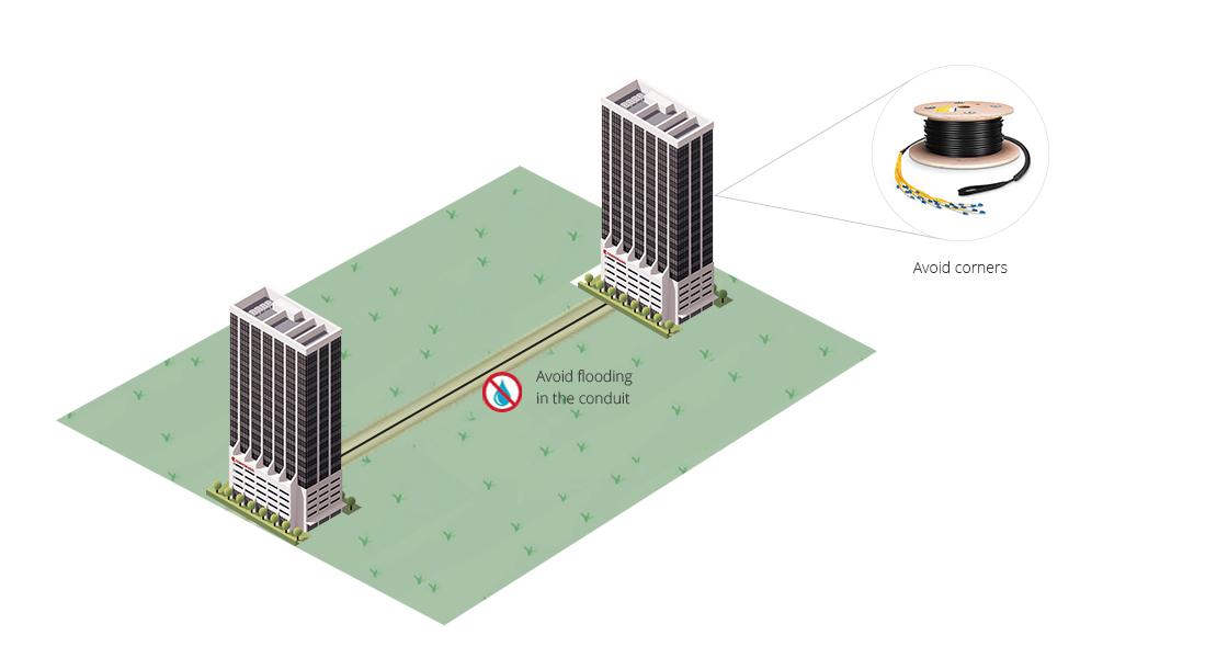 Indoor / Outdoor Multifiber Cables Premium Quality Pre-Terminated Indoor/Outdoor Multifiber Cables