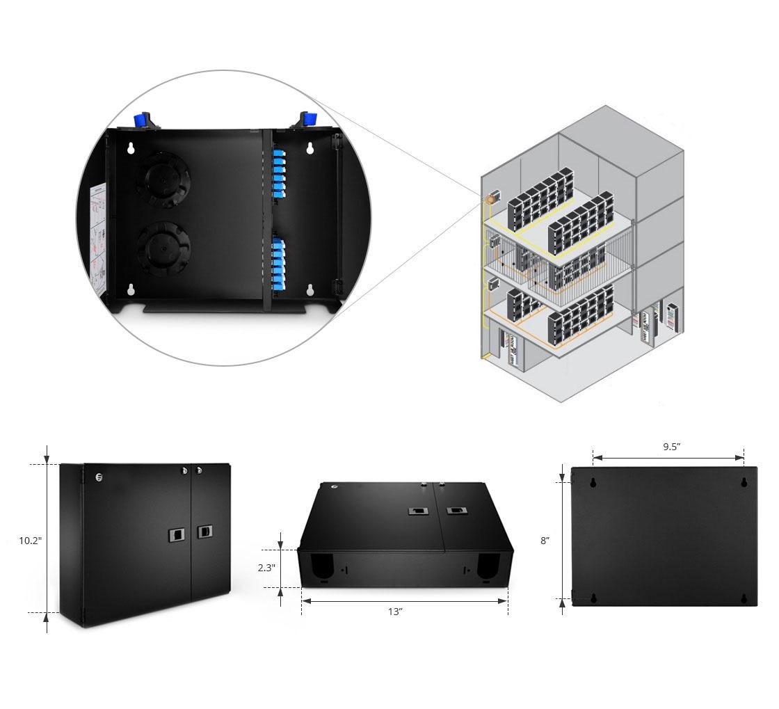 Montage Mural FHD  Positions de Montage du Coffret Mural à Fibre Optique