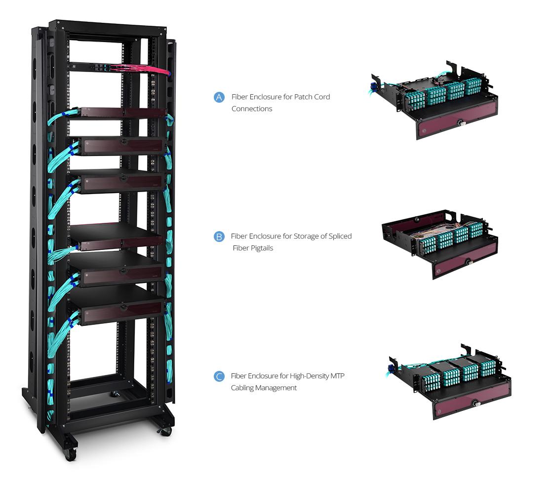 FHD montaje en rack  Solución de cableado óptico preterminado de alta densidad