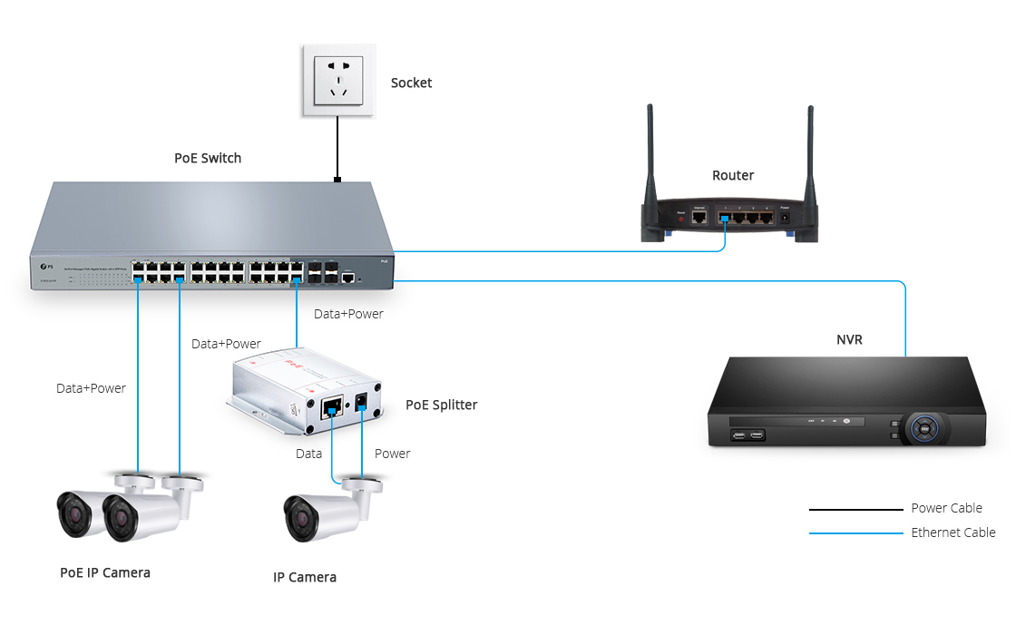 PoE Splitter/ Injector  Cost-effective & Efficient PoE Solution for Business