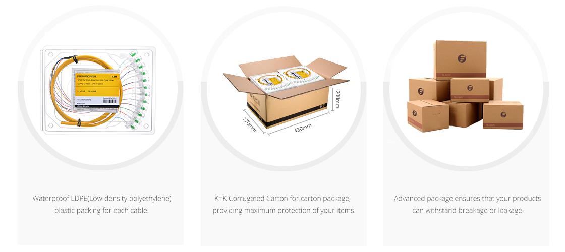 12  Fibres  Pigtails Packaging & Labeling