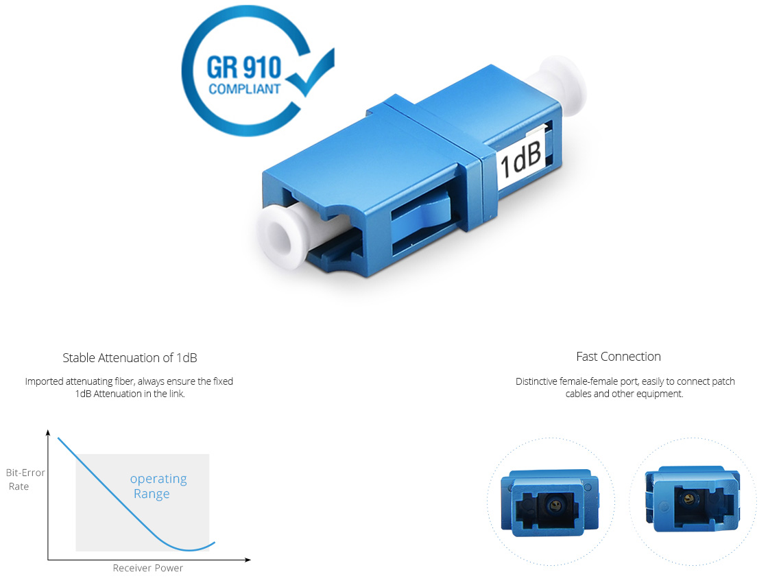 Optical Attenuators Fixed Customized Singlemode Fiber Optic Attenuator