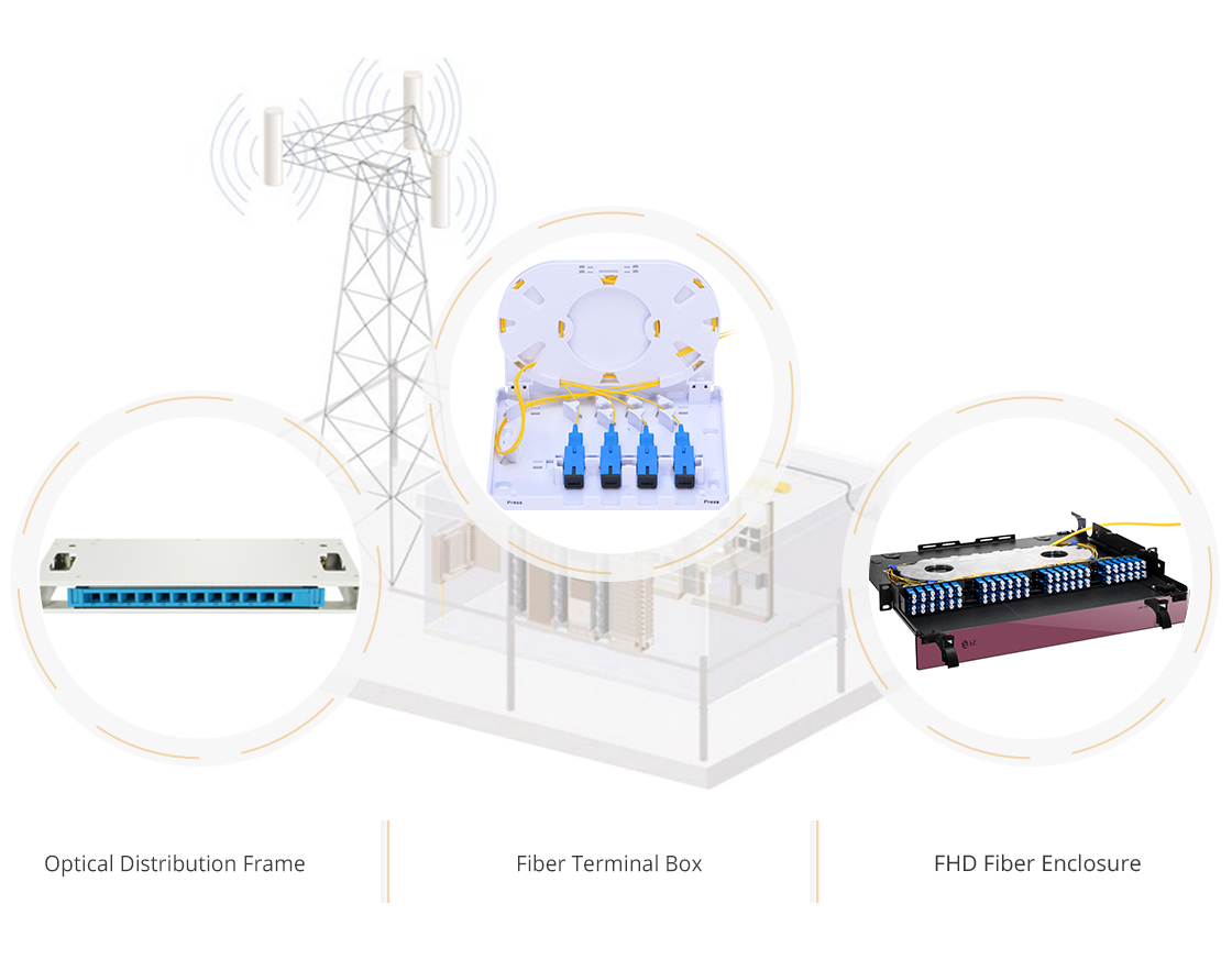 Standard 900μm Buffered Fiber A Variety of Applications for Different Equipments