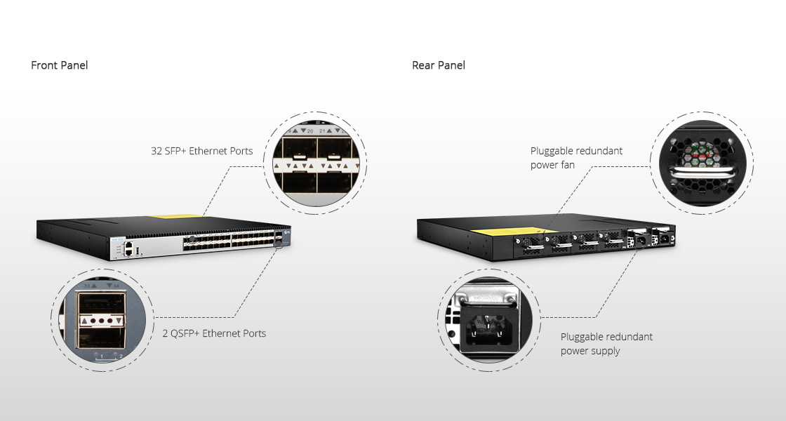 10G Switches  Front and Back Panel Overview