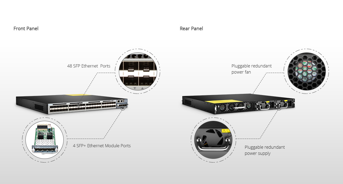 10G Switches  Front and Rear Panel Overview